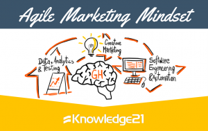 Agile Marketing Mindset