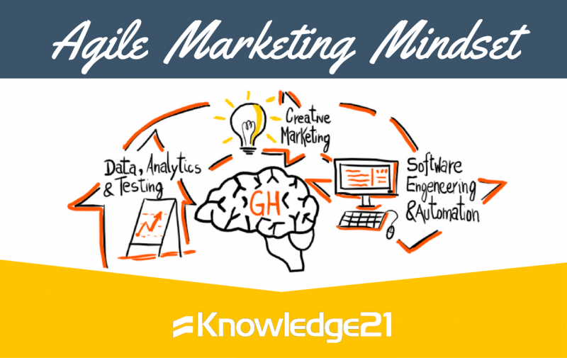 Agile Marketing Mindset