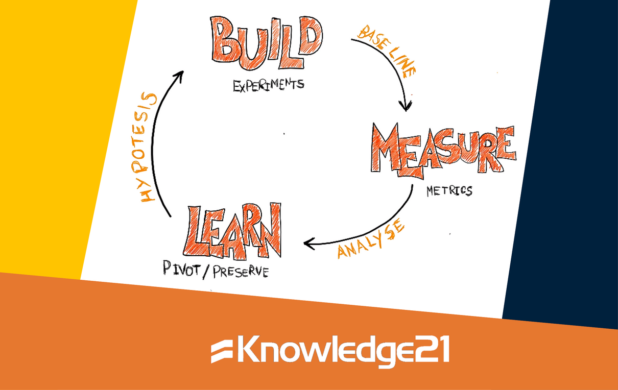 Lean Startup Cycle