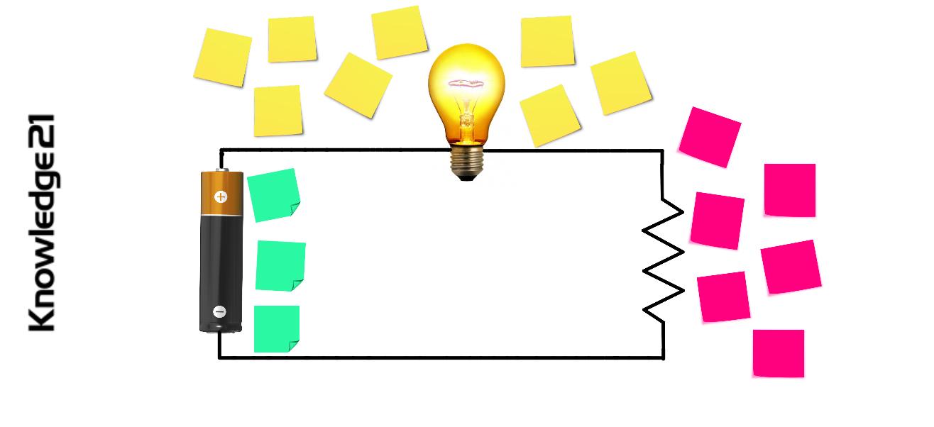 electrical circuit agile retrospective