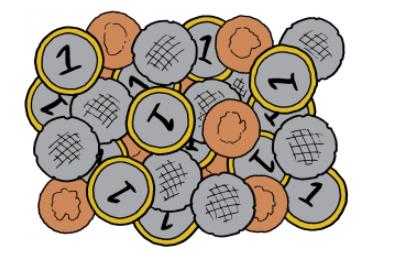 Merit Money: a collaborative reward system