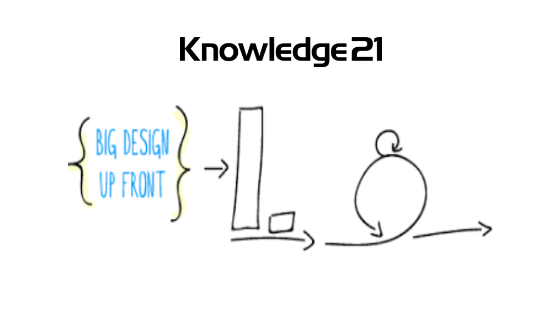 Knowledge21-BDUF: The art of doing things which shouldn't be done