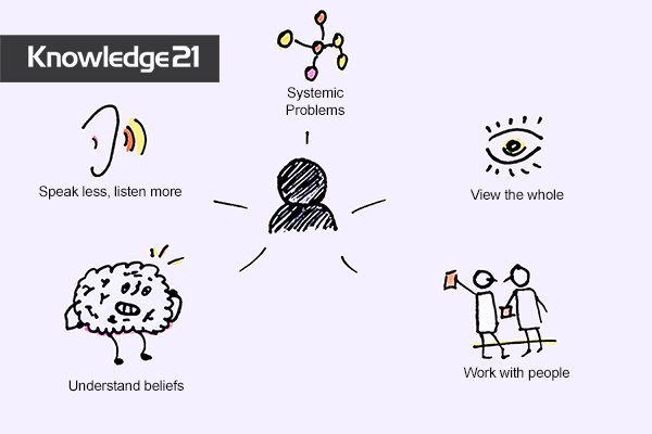 Agile Transformation: 5 practices for promoting change