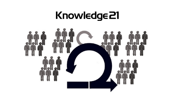 Knowledge21-scrum-and-a-scale-work