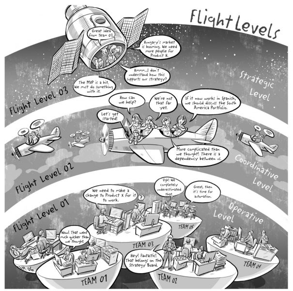 Analogy of aviation to achieve good results