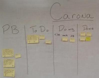 Simple Task Board