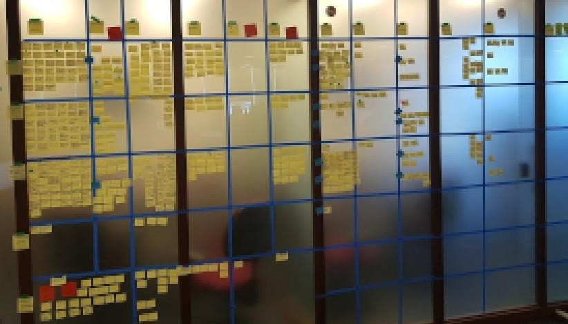 Task Board mapping all stages in the value chain